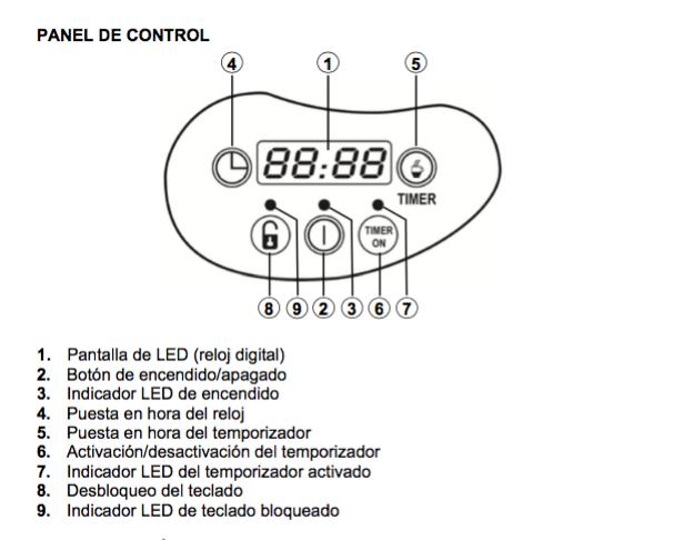 panel de control de la cafetera mx onda